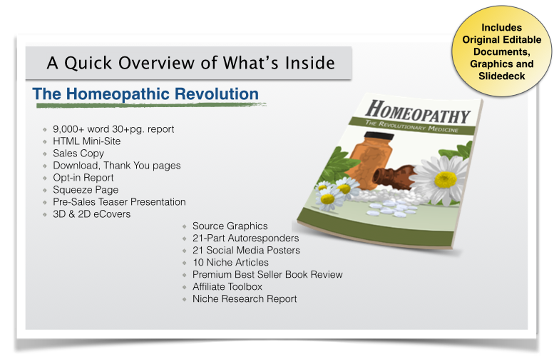 Homeopathy PLR