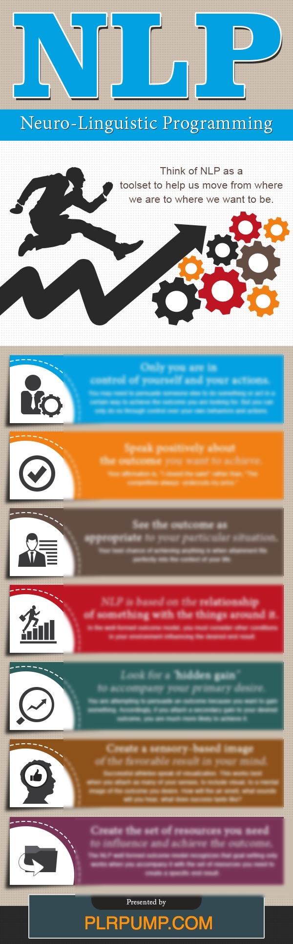 NLP_infographic_BRND