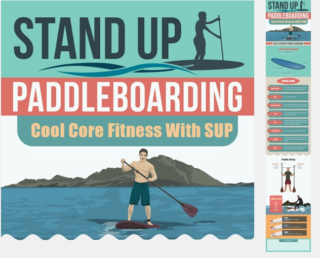 sup-infographic